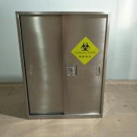 不銹鋼醫療櫃  CWL0801